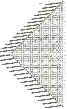 """Schéma ou diagramme pour crochet Modèle """"Châle """""""