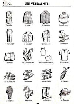 Les Vêtements   Clothing