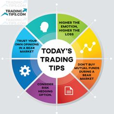 Searching for the best stocks trading tips for beginners? Visit at TradingTIps, we are specialized to provide you compl Best Stocks To Buy, Buy Stocks, After Quitting Smoking, Keep The Promise, Trading Strategies, Trust Yourself, Stock Market, The Borrowers, Searching