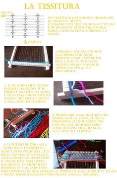 Per tessere non è necessario avere a disposizione un telaio vero e proprio, la tessitura avviene ogni qualvolta si intrecciano i fili di un ordito con quelli di una trama. Per creare un telaio è su…