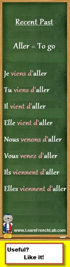 http://www.learnfrenchlab.com Learn French recent past tense with ALLER
