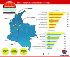 Los negocios pequeños más populares en Colombia (y rentables)
