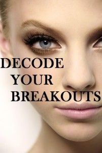 Decode Your Breakouts- Find out Why you are breaking out and solve it!