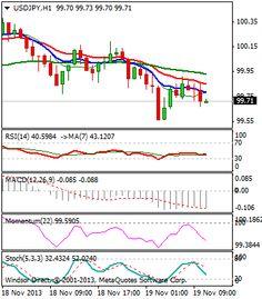 Penny Stock Charts