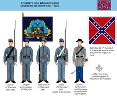 Confederate units Maryland