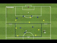 PARTITA A TEMA - ANIMAZIONE 2 - YouTube Soccer Shooting Drills, Football Coaching Drills, Soccer Training Drills, Soccer Workouts, Soccer Drills, Football Soccer, Activities, Soccer Training, Soccer Practice