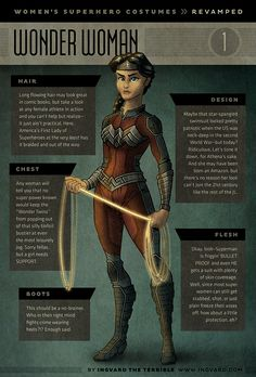 Artist Lord Ingvard has created a series of of female superhero character designs that feature more practical and functional redesigns for several characters from the DC and Marvel universe. They include Wonder Woman, Supergirl, Elektra, Black Canary, Ms. Marvel, Vampirella, Red Sonja, Power Girl, and Zatanna. Here's what the artist had to say about her at series, and why she did it.