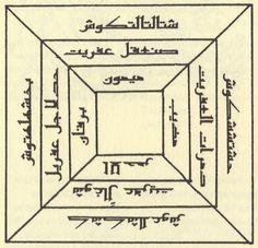 gregorycarlock:  Ahmad al-Buni,Tretrade with the Names of Jinn Kings, 13th c.