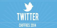 Infographie : Twitter en France – les chiffres 2014