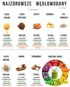 Healthy Breakfast Recipes, Healthy Recipes, Daily Health Tips, Fitness Motivation, Health Eating, Health Facts, Creative Food, Healthy Lifestyle, Health Fitness