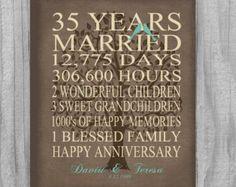 Year wedding anniversary th anniversary gift years of