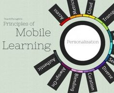 12 Principles Of #Mobile #Learning | #mlearning