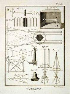 Amazon.com: 1778 Copper Engraving Antique Optics Polemoscope Light Rays Diderot Drawing DDR1 - Original Copper Engraving: Posters & Prints