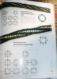 Resultado de imagen de patrones kumihimo