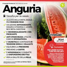 Watermelon: properties, calories, benefits and contraindications of … – Naturel Foods
