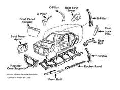 Taller Manual de Reparación Mecanica Taller Honda Civic