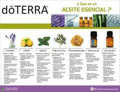 ¿Qué son los aceites esenciales? son extractos naturales de las plantas que se encuentran en las semillas, cortezas, tallos, raíces, flores y otras partes del mismo. Hay tres opciones para disfrutar de los beneficios de los aceites esenciales de doTERRA Y ellos son: Aromático, tópico e interno. Toma el control de tu cuerpo con los diversos aceites esenciales de doTERRA...http://www.mydoterra.com/ecocare/