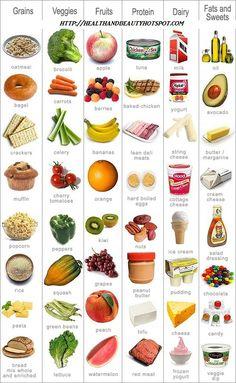 healthy unhealthy foods essay