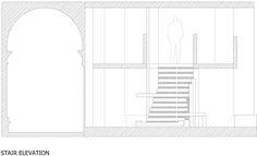 Mellow Merriment: Olivetti Showroom