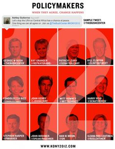 12 Policymakers Targeted for KONY 2012
