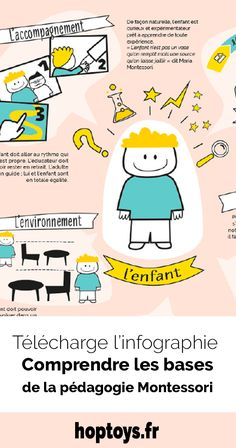 Téléchargez et partagez l'infographie ! Maria Montessori, Montessori Blog, Coaching, Parenting, Images, Google, Visual Learning, Young Children, Practical Life