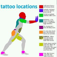 I am so not in prison, but all of my tattoos are in the BLUE ZONE. How rude lol  Where are yours?
