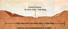 valles marineris - Google Search
