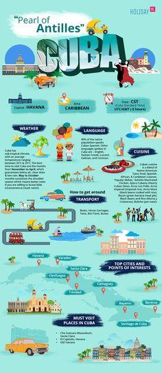 Cuba: The Hottest Destination of Cuba Travel, Travel List, Solo Travel, Beach Travel, Cuban Spanish, Cuba Island, Places To Travel, Travel Destinations, Cuba Beaches