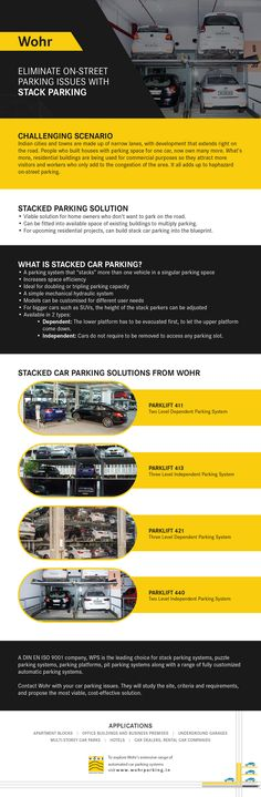 """What is Stacked Car Parking? - A parking system that """"stacks"""" more than one vehicle in a singular parking space - Increases space efficiency - Ideal for doubling or tripling parking capacity - A sinple mechanical hydraulic system - models can be customised for different user needs - For bigger cars such as SUVs, the height of the stack parkers can be adjusted - Available in 2types: - Dependent Parking System - Independent Parking System Parking Space, Car Parking, Hydraulic System, Parking Solutions, System Model, In The Heights, Vehicle, How To Remove, India"""