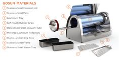Easier, faster & more delicious, this fuel-free solar cooker can bake, boil or fry a meal for eight!
