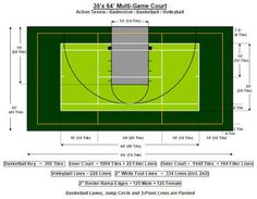Dimensions basketball court dimensions for all leagues for Size of a half court basketball court