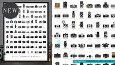 Pop Chart Lab — Art Print of History's Greatest Cameras