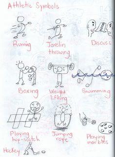 Visual thinking and sketchnoting crossfit