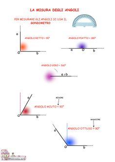 CLASSE A COLORI: matematica