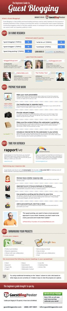 The Beginner's Guide to Guest Blogging [Infographic] #PR