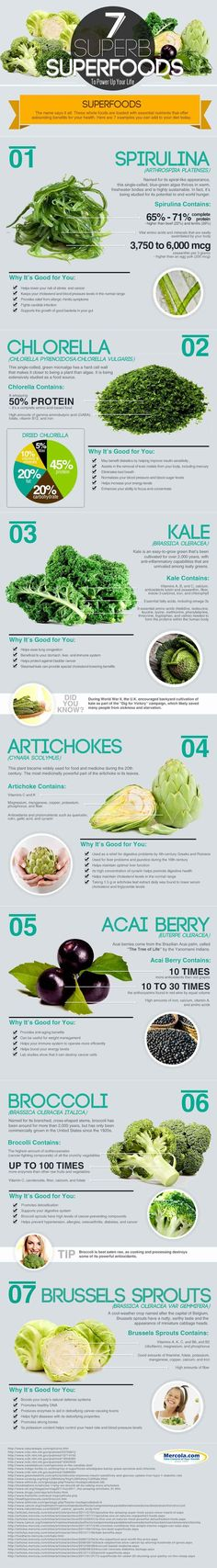 """Check out the """"7 Superb Superfoods to Power Up Your Life"""" infographic and discover some of the delicious secrets to optimal health and longevity. http://www.mercola.com/infographics/superfoods.htm"""