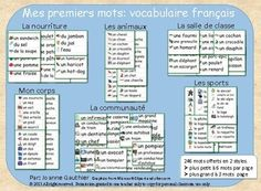 This bundled file contains 6 different word walls for a total of 246 words, all illustrated, to help students acquire more French vocabulary. Ted, Vocabulary Word Walls, Different Words, Teaching French, France, Winter Olympics, Education, Students, Languages