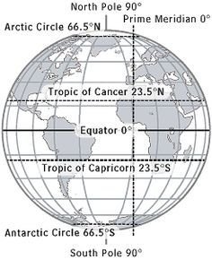 World Map with Longitude and Latitude, Tropic of Cancer