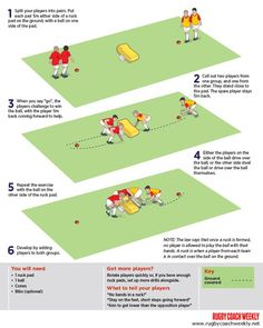 U9-U10 Step left, step right, offload or contact
