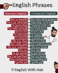 English Sentences, English Idioms, English Phrases, Learn English Words, English Grammar, Essay Writing Skills, English Writing Skills, Writing Words, English Learning Spoken