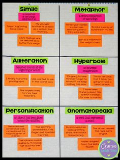 Figurative Language Anchor Chart Activity {free materials to make one for your c. Figurative Language Anchor Chart Activity {free materials to make one for your classroom!} by Crafting Connections! 6th Grade Ela, 4th Grade Writing, 5th Grade Reading, Teaching Writing, Teaching English, Third Grade, Teaching Poetry, Fourth Grade, Teaching Grammar