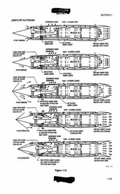 274 best weapons images on pinterest hale navy, underwater and boatssr 71 engine schematics at different mach speeds aircraft engine, commercial aircraft, fighter