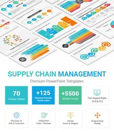 A best and well-designed collection of Product Management PowerPoint Templates and Diagrams to create a successful product strategy, organize the planning, production, marketing and other tasks related to the creation and distribution of a product. What Is Supply Chain, Supply Chain Process, Ppt Slide Design, Product Development Process, Business Ppt, Organizational Structure, Supply Chain Management, Powerpoint Presentation Templates