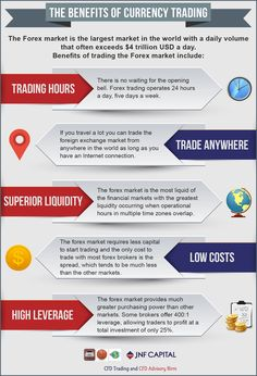 The Benefits of Currency Trading - The largest and most liquid of the financial markets, the Forex offers unique benefits. Discover some of the basics at http://www.ashaymervyn.co.uk/trading-on-forex-how-to-make-money-on-currency-exchange/.