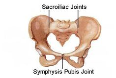 #PGP (pelvic girdle pain) in #pregnancy - overview.