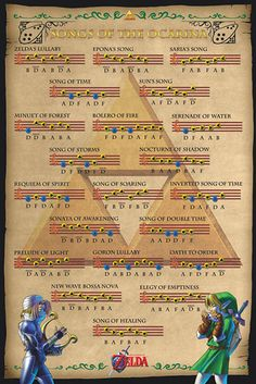 Songs of the Ocarina