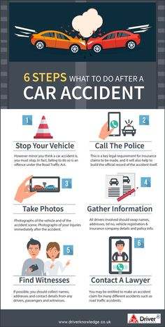 Nobody gets in their car expecting to be in an accident. They often happen when you expect them the least though. Wonder what to do when in an accident? This infographic from Driver Knowledge has that covered: Safe Driving Tips, Driving Basics, Driving Safety, Driving Theory Test, Car Accident Injuries, Car Facts, Car Care Tips, Car Essentials, Learning To Drive