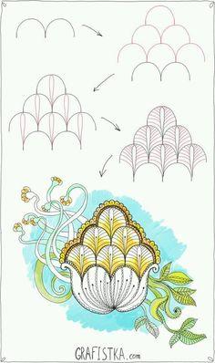 Watercolor shading makes this Zentangle art come alive. Zentangle Drawings, Doodles Zentangles, Doodle Drawings, Doodle Art, Zen Doodle, Zantangle Art, Zen Art, Doodle Patterns, Zentangle Patterns