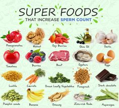 20 Fertility Foods That Increase Sperm Count And Semen Volume Foods that increase sperm count should be rich in antioxidants. MomJunction has compiled a list of the best fertility foods to improve sperm count & semen volume. Fertility Foods, How To Boost Fertility, Increasing Fertility, Fertility Boosters, Fertility Smoothie, Fertility Yoga, Foods To Avoid, Getting Pregnant, Trying To Get Pregnant
