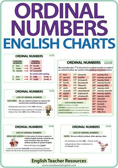 Ordinal numbers in English - Teacher Summary Charts
